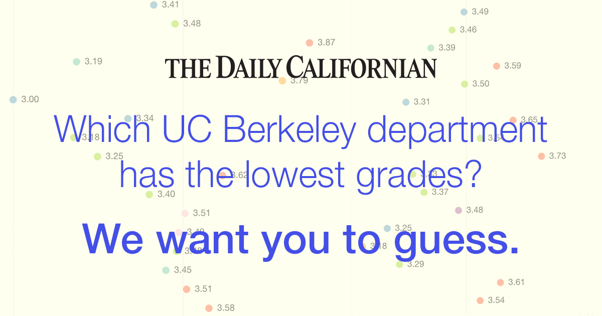 Guess the UC Berkeley department with the lowest grades   The Daily